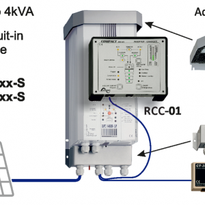 BUILT-IN SOLAR CHARGE CONTROLLER